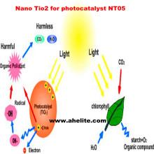 Nano-oxyde de dioxyde de titane nano-nanoparticules de nano-poudre TiO2