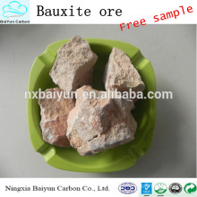 85-90% High grade calcined bauxite price