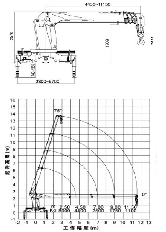 truck-mounted crane drawing