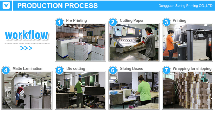Productions process