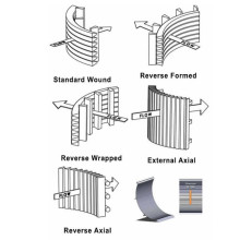 Sieve Bend Screen Working Process