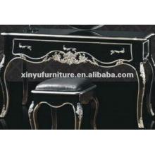 Conception de la table console I0019