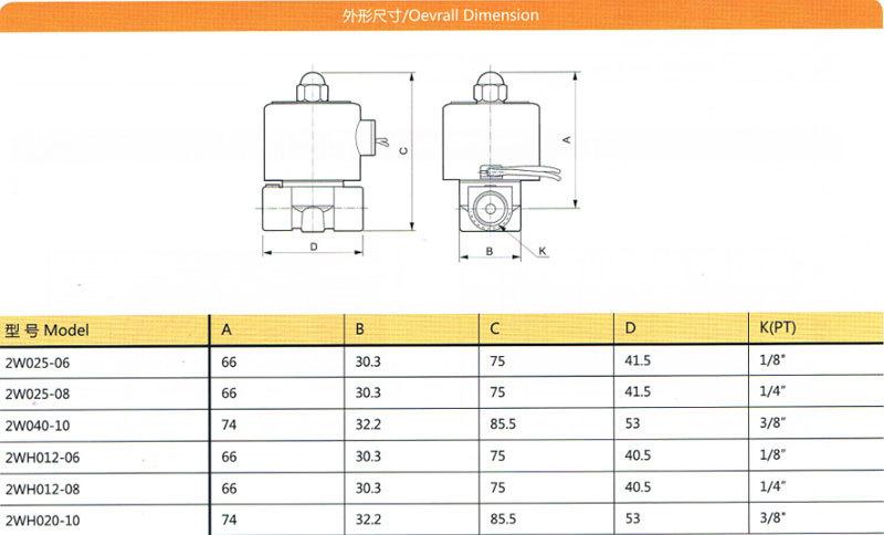 solenoid valve dimensions