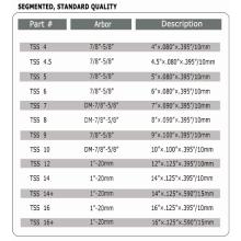 Tunder Series - General Diamond Saw Blade
