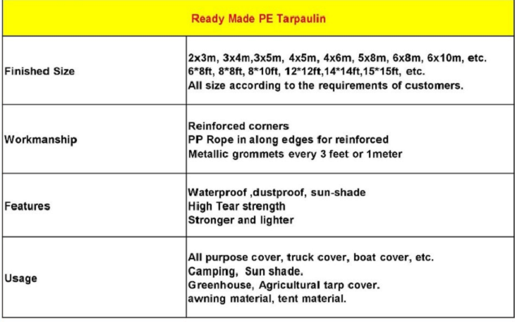 Ready Made PE Tarpaulin Sheet
