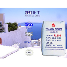 Economic Price Paint Use TiO2 Rutile Grade / Titanium Dioxide Powder