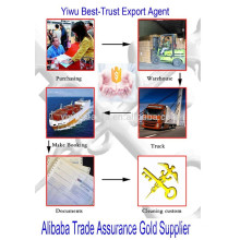 Top 1 Trusted & Professional Yiwu Purchasing Agent