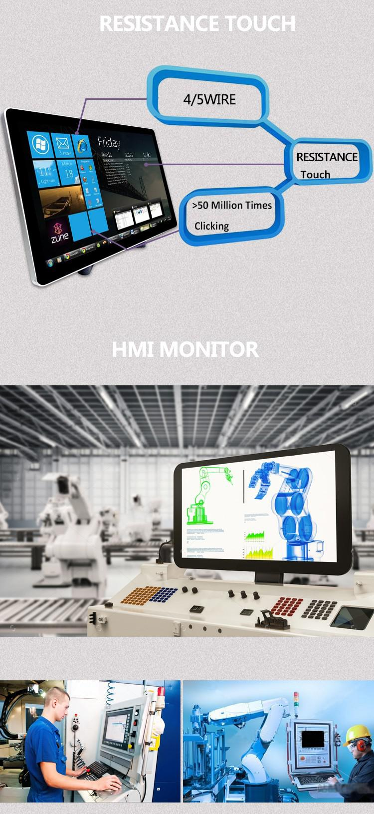 CCTV Monitor Screen