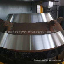 Mantle, Concave Bowl Liner for Cone Crusher-High Manganese Steel