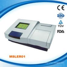 MSLER01W Bester Elisa Mikroplattenleser