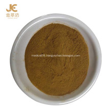 Natural Plant Food Additives Peppermint Extract