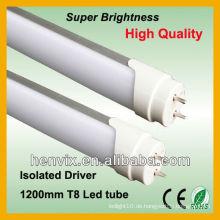Shenzhen Schule Rohr Licht Großhändler