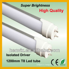 CE Rohs Aluminum incandescent tube light