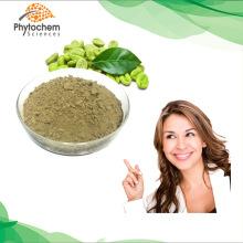 50% chlorogenic acid green coffee bean extract