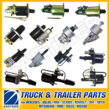 Más de 300 artículos Auto Parts for Brake Booster