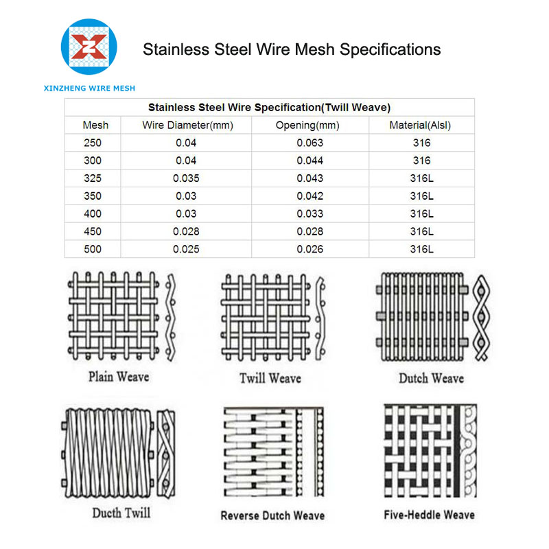 Twill Weave Mesh Specifications