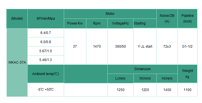 Air compressor technical specification