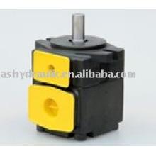Yuken PV2R de PV2R1, PV2R2, PV2R3, PV2R4 simple pompe hydraulique à palettes