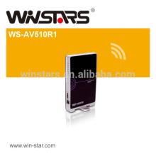 5GHz WDHI Professional Wireless HDMI AV Kit, Maximum transmission distance 300m