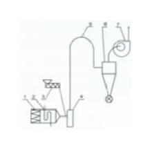 Jg Air Stream Sèche-linge pour l'amidon pour l'industrie alimentaire