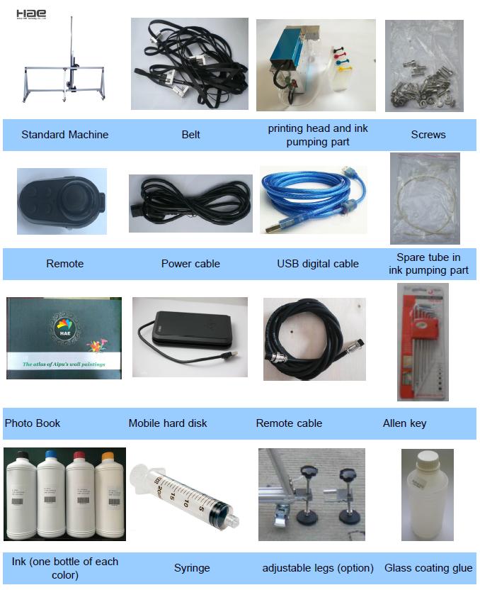 Wall printer items