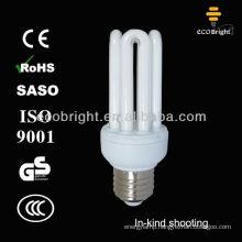 SASO certificate T2 4U energy saver