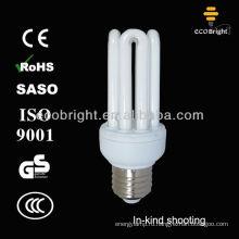 Экономия энергии SASO сертификат T2 4U