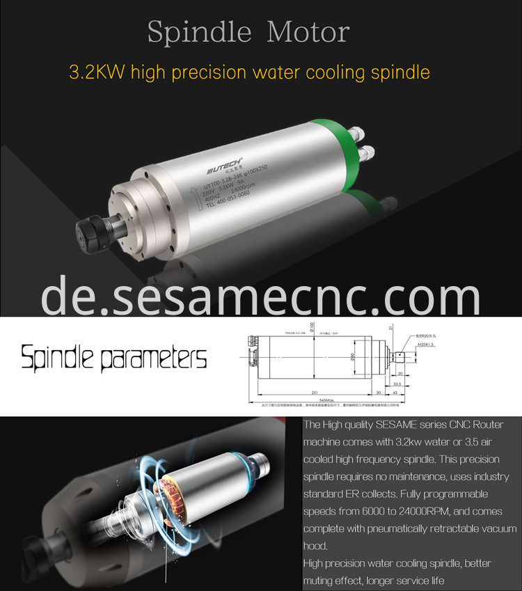 High Frequency Powerful spindle parameters