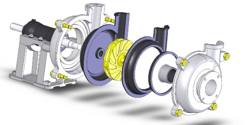 PU Liners Slurry Pumps