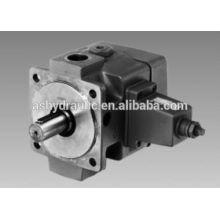 Pompe à palettes à cylindrée variable hydraulique Rexroth V3 série