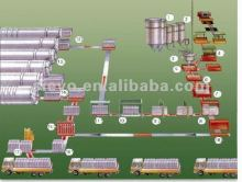 High Technology AAC Brick Plant Which are popular in Russia