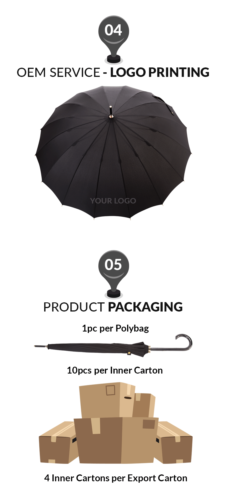 55cm 16ribs Auto Open Womens Straight Umbrella Packagin