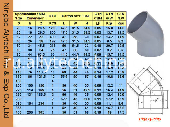 Water-Supply-DIN-Standard-PVC-Pipe-Fitting