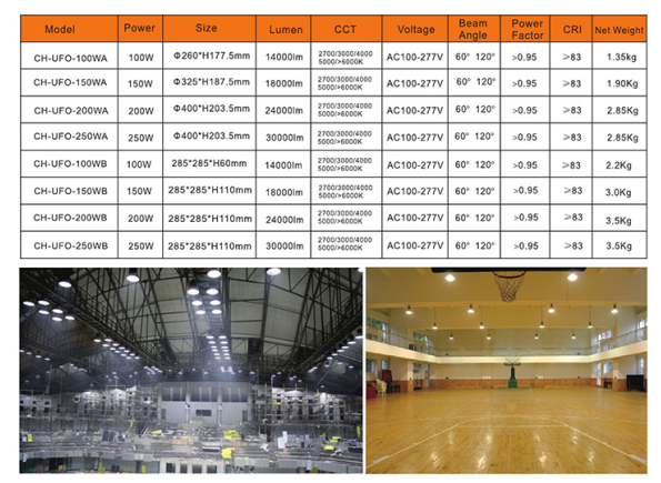 UFO High Bay100W warehouse and stadium application