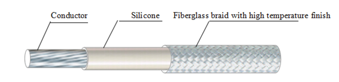 Silicone Fiberglass Braid Wire