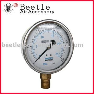 hydraulic oil pressure test gauges