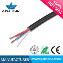 RVV Electric Wire And Cable