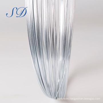 Coil Type Electro Coating Galvanized Wire Price Per Ton