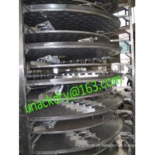 Secador de Placa Rotativa Contínua para Carbonato de Lítio