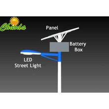 Special Designed LED 4M Solar Street Light