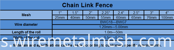 the stadium pvc chain link fence specification table