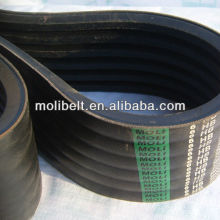 BANDED BELT with export standeards