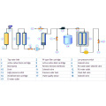 Automatic RO/Di Water Purifier (Water Purification Machine)
