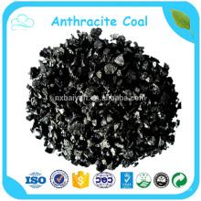 China Fabrik Koksfilter Material Hersteller