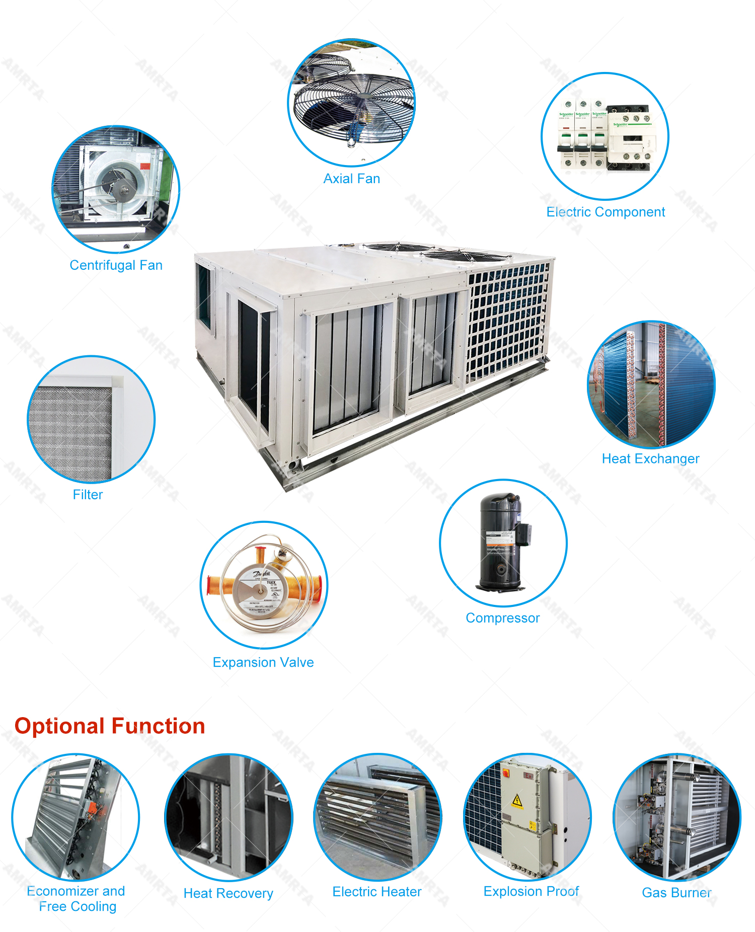 Rooftop Packaged Air Conditioners
