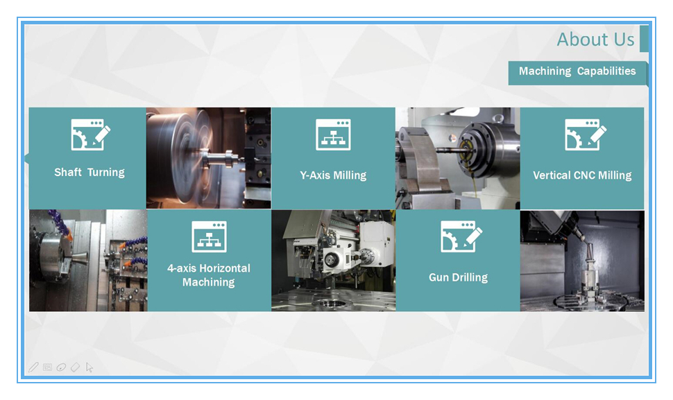 Cinderella Industry Mechanical Parts Services
