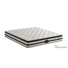 Finest Knitting Fabric Mattress