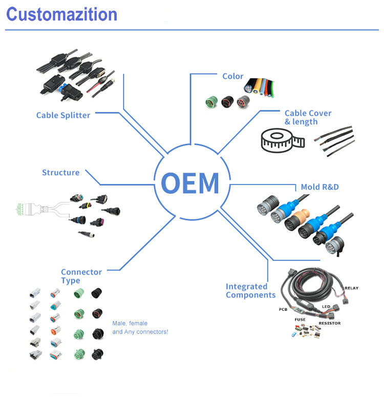 OEM OBD cable