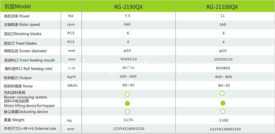 RG-21QX specifications