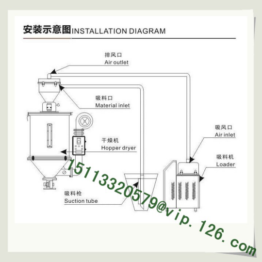 800G Separate Type hopper loader Installation Diagram